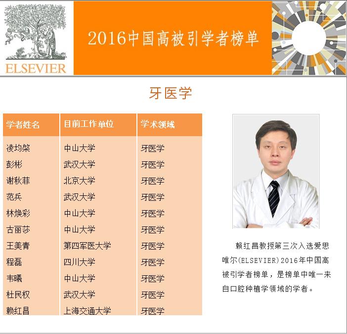 赖红昌教授第三次入选爱思唯尔(Elsevier)2016年中国高被引学者榜单
